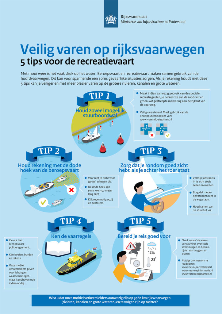 5-tips-recreatievaart